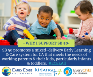 SB 50 promotes a mixed-delivery Early Learning & Care system for CA that meets the needs of working parents & their kids, particularly infants & toddlers. #ECE4ALL